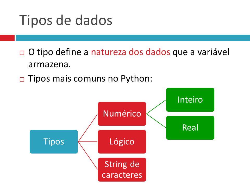Tipos de dados O tipo define a natureza dos dados que a variável armazena. Tipos mais comuns no Python: