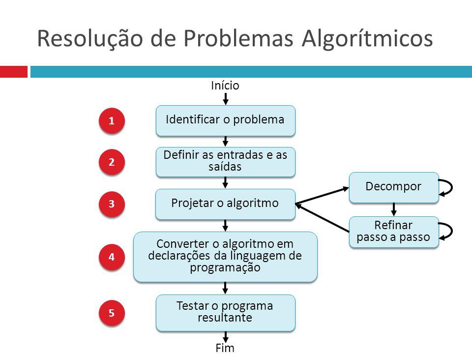 Resolução de Problemas Algorítmicos