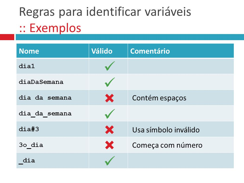 Regras para identificar variáveis :: Exemplos