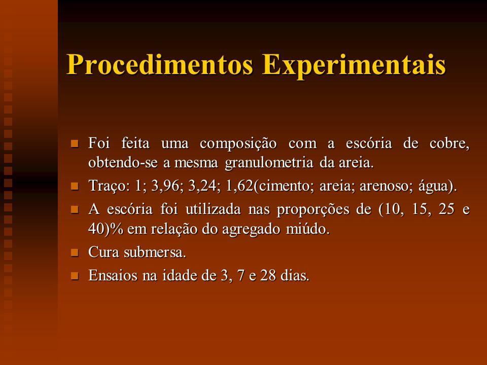 Procedimentos Experimentais