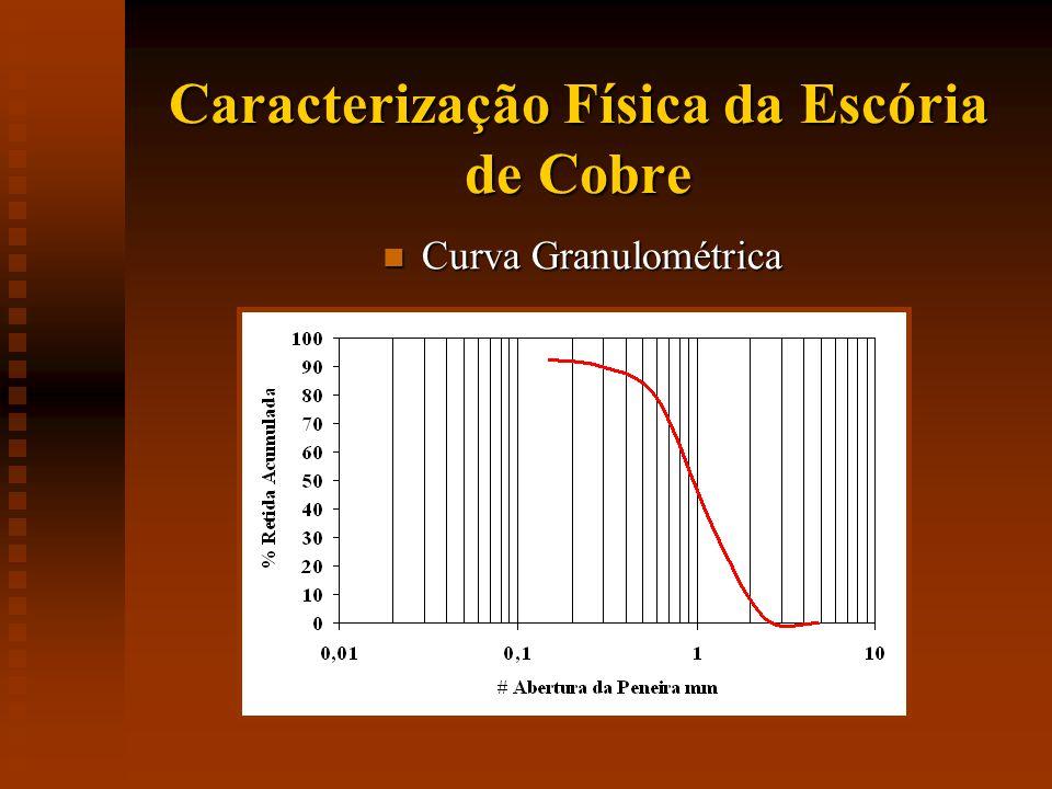 Caracterização Física da Escória de Cobre