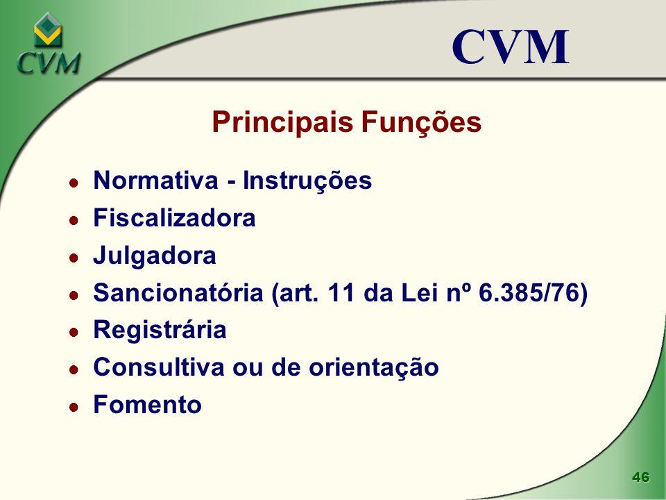 CVM Principais Funções Normativa - Instruções Fiscalizadora Julgadora