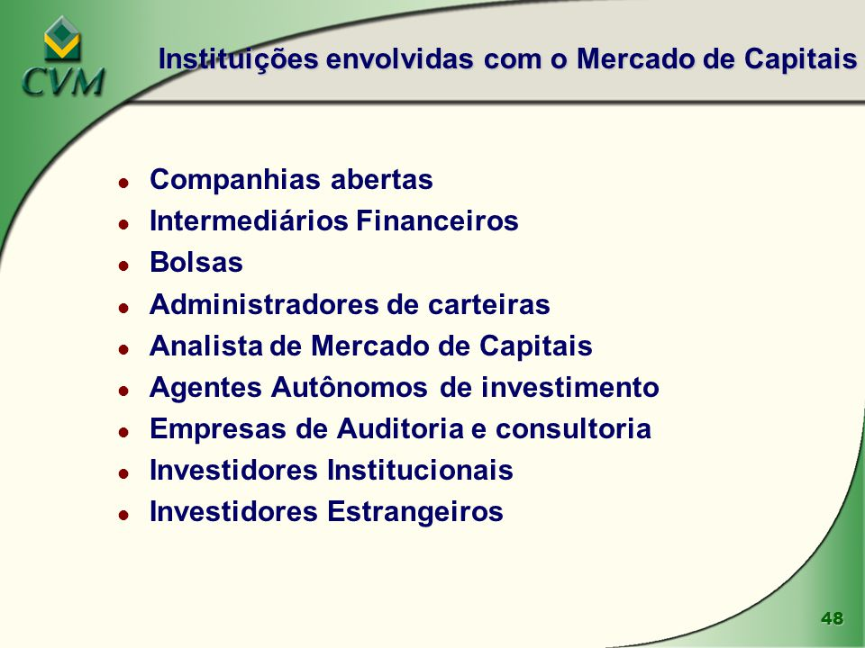 Instituições envolvidas com o Mercado de Capitais