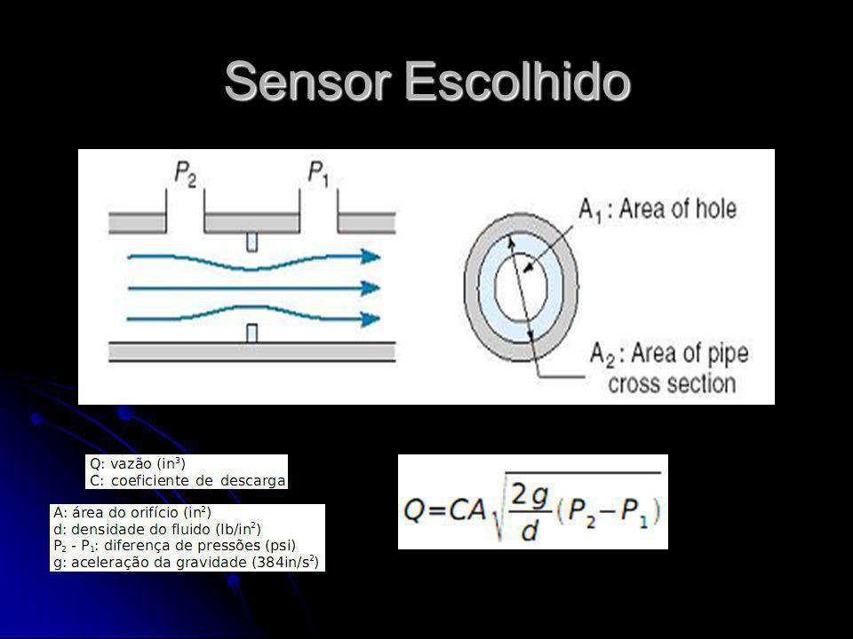 Sensor Escolhido
