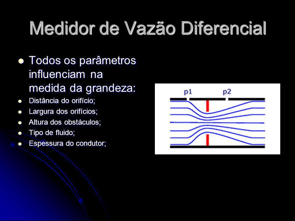 Medidor de Vazão Diferencial