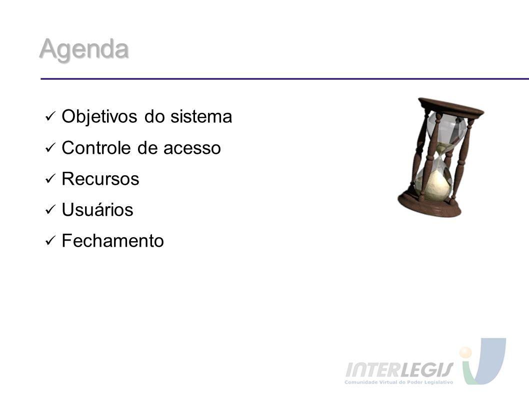 Agenda Objetivos do sistema Controle de acesso Recursos Usuários