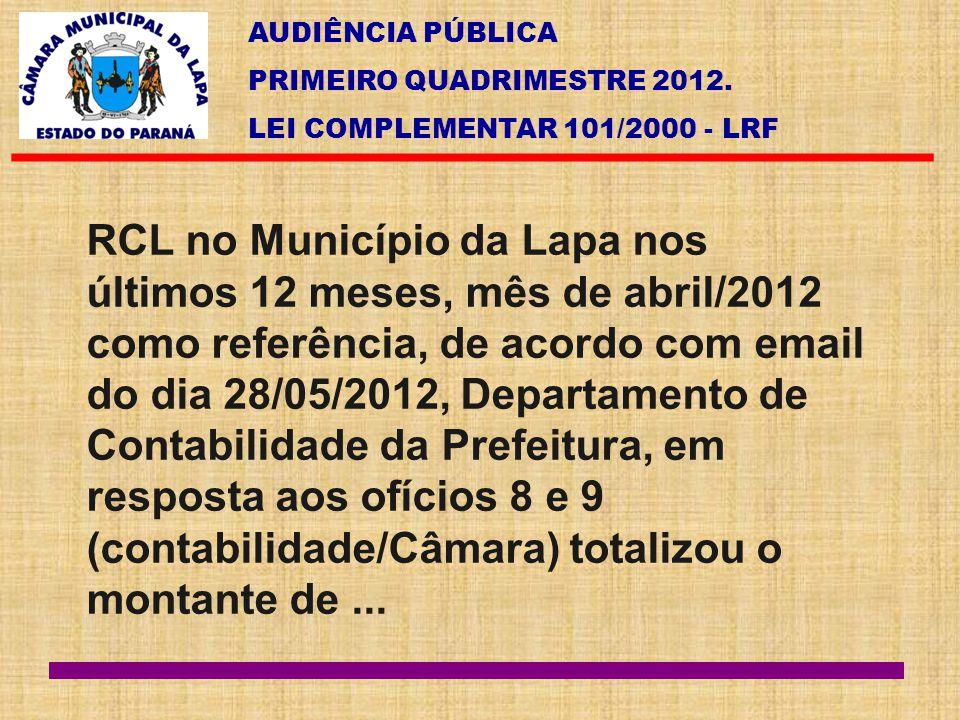 RCL no Município da Lapa nos últimos 12 meses, mês de abril/2012 como referência, de acordo com email do dia 28/05/2012, Departamento de Contabilidade da Prefeitura, em resposta aos ofícios 8 e 9 (contabilidade/Câmara) totalizou o montante de ...