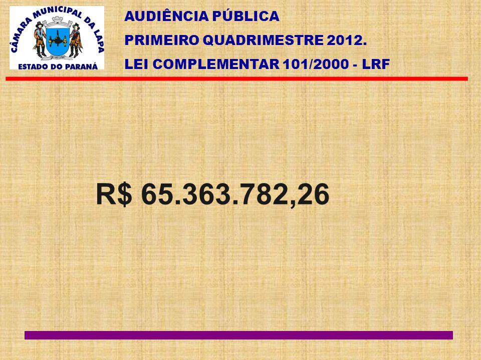 R$ 65.363.782,26