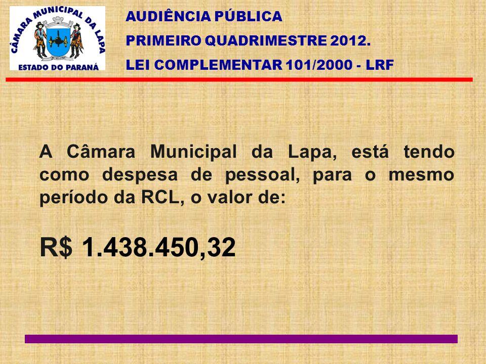 A Câmara Municipal da Lapa, está tendo como despesa de pessoal, para o mesmo período da RCL, o valor de: