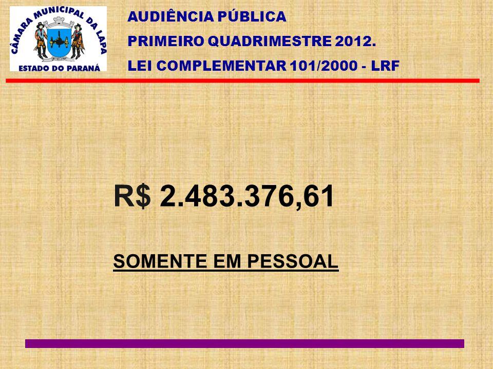 R$ 2.483.376,61 SOMENTE EM PESSOAL