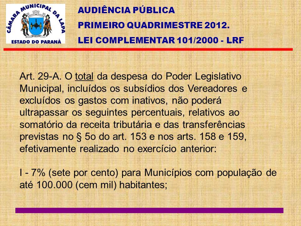 Art. 29-A. O total da despesa do Poder Legislativo Municipal, incluídos os subsídios dos Vereadores e excluídos os gastos com inativos, não poderá