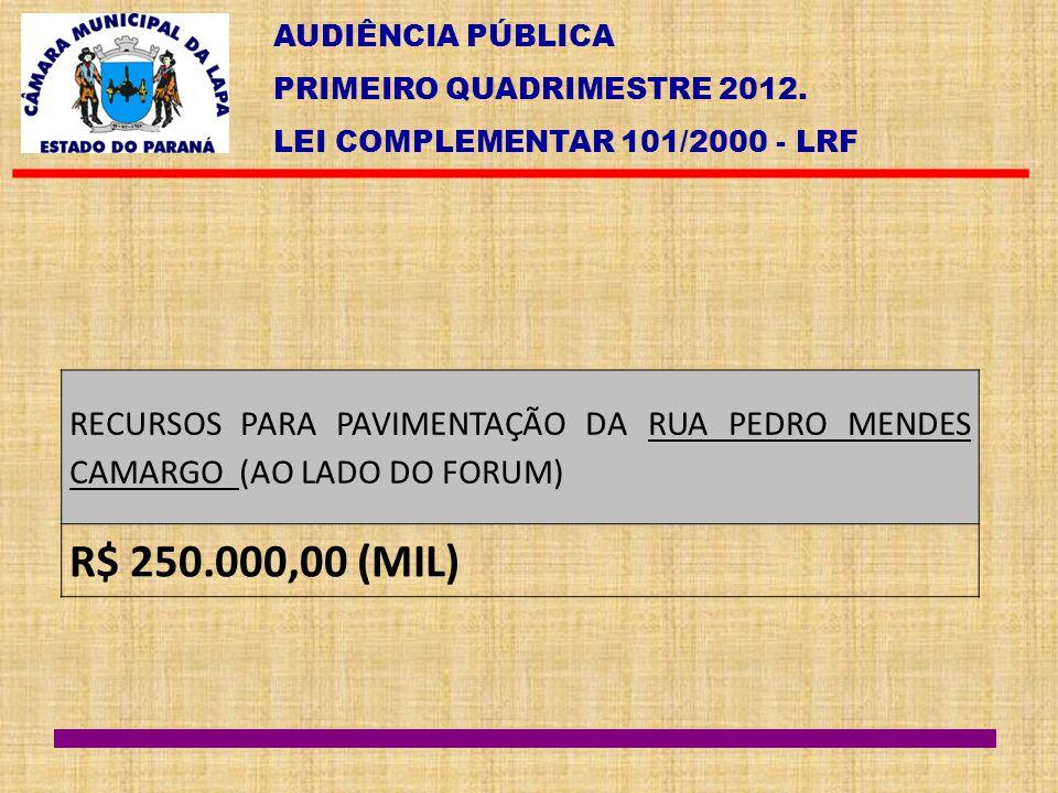 RECURSOS PARA PAVIMENTAÇÃO DA RUA PEDRO MENDES CAMARGO (AO LADO DO FORUM)