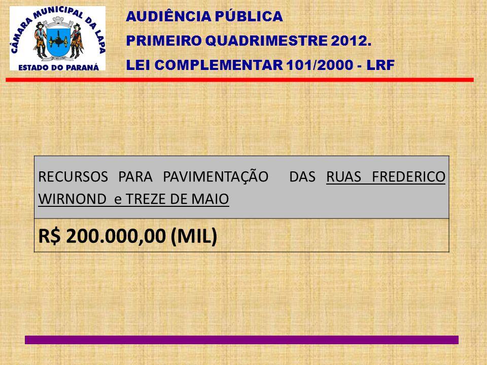RECURSOS PARA PAVIMENTAÇÃO DAS RUAS FREDERICO WIRNOND e TREZE DE MAIO