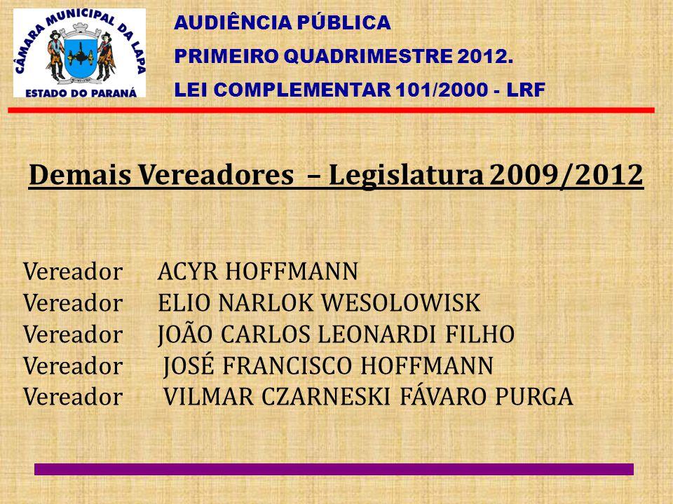 Demais Vereadores – Legislatura 2009/2012