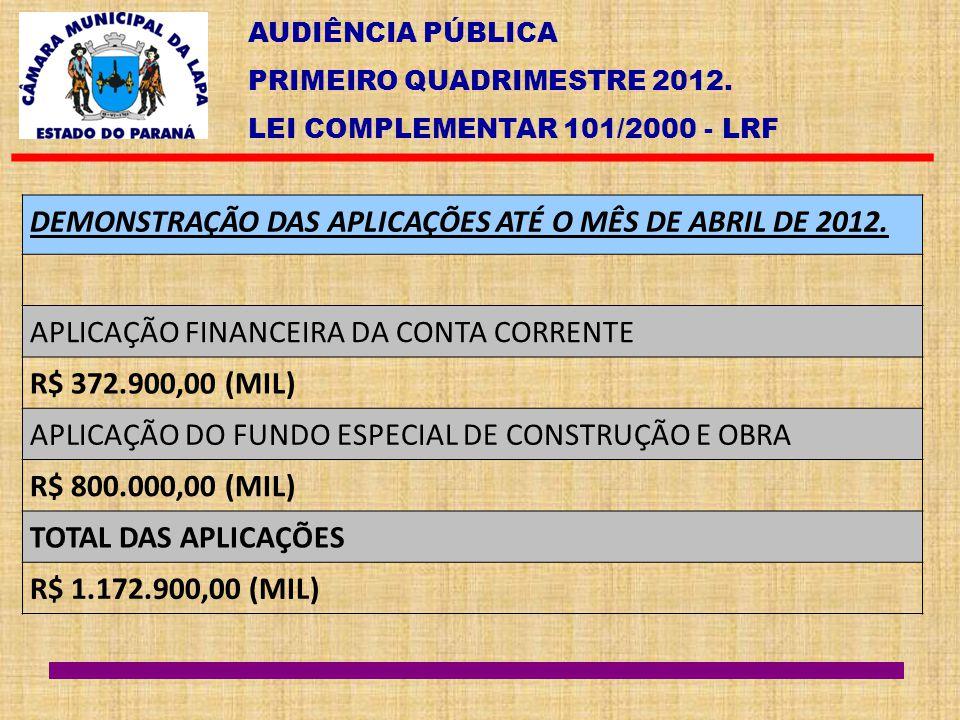 DEMONSTRAÇÃO DAS APLICAÇÕES ATÉ O MÊS DE ABRIL DE 2012.