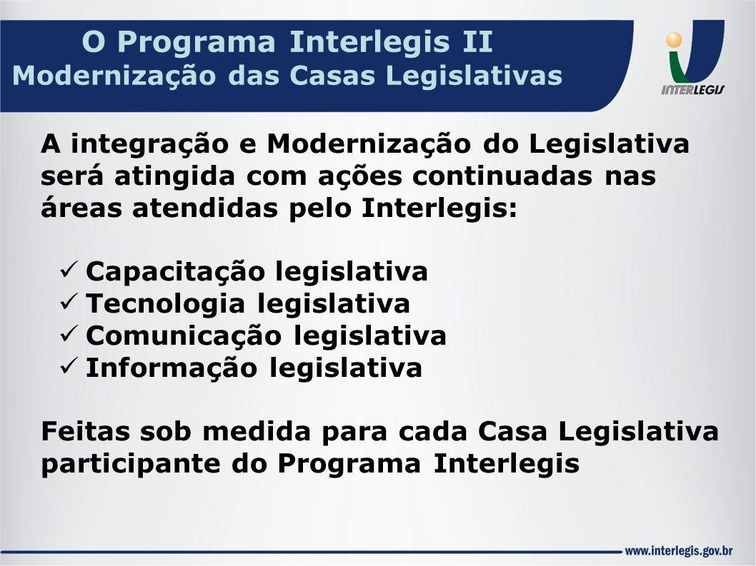 O Programa Interlegis II Modernização das Casas Legislativas