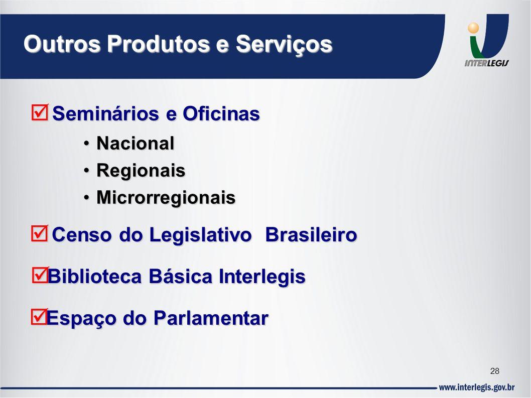 Outros Produtos e Serviços
