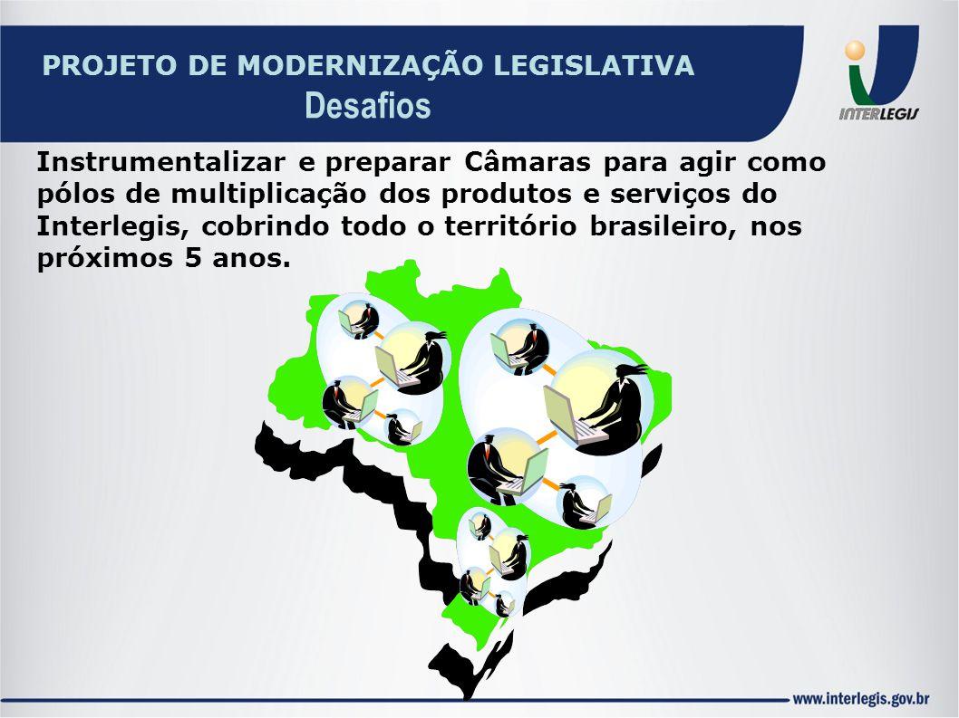 PROJETO DE MODERNIZAÇÃO LEGISLATIVA Desafios