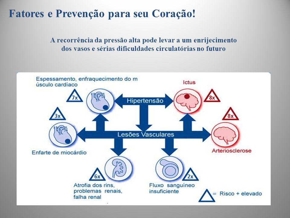 Fatores e Prevenção para seu Coração!