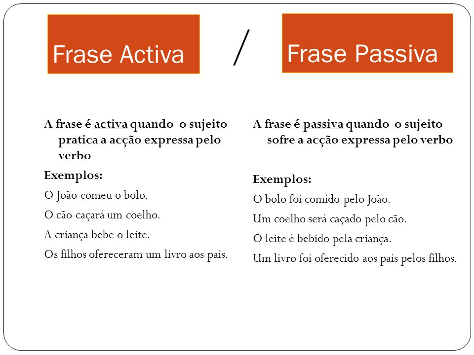 / Frase Activa Frase Passiva