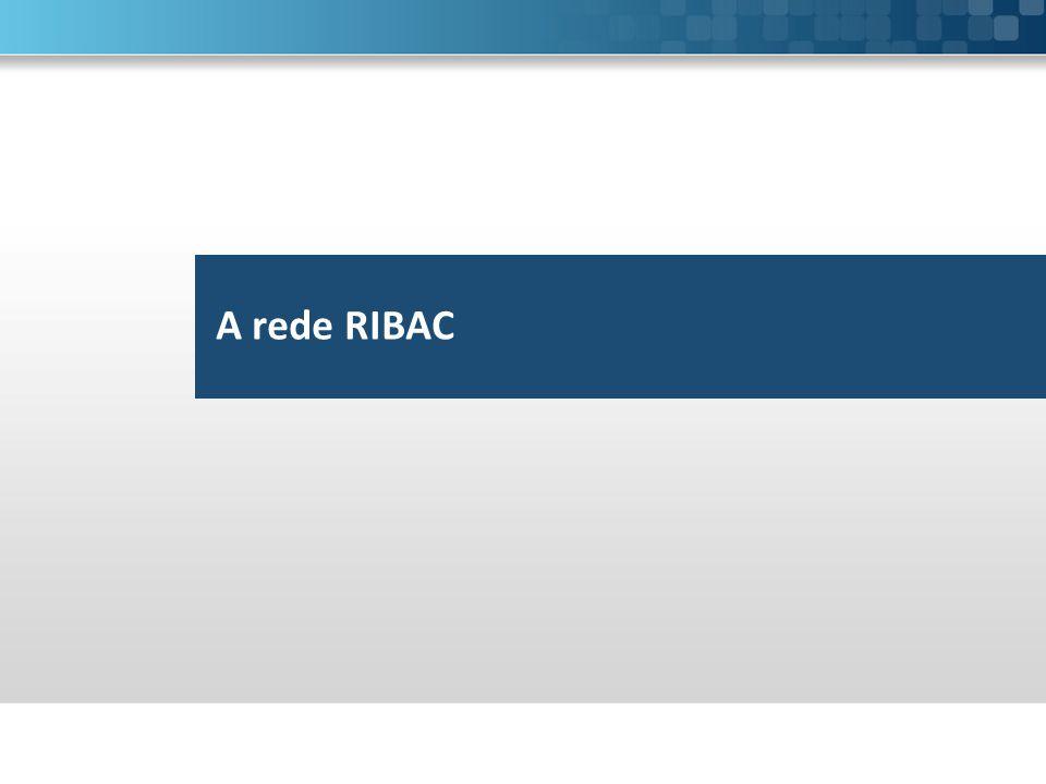 A rede RIBAC 27