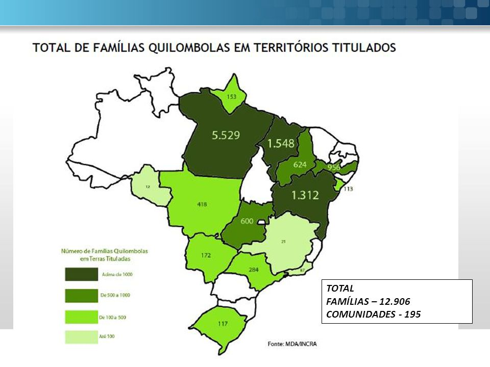 TOTAL FAMÍLIAS – 12.906 COMUNIDADES - 195 39 39