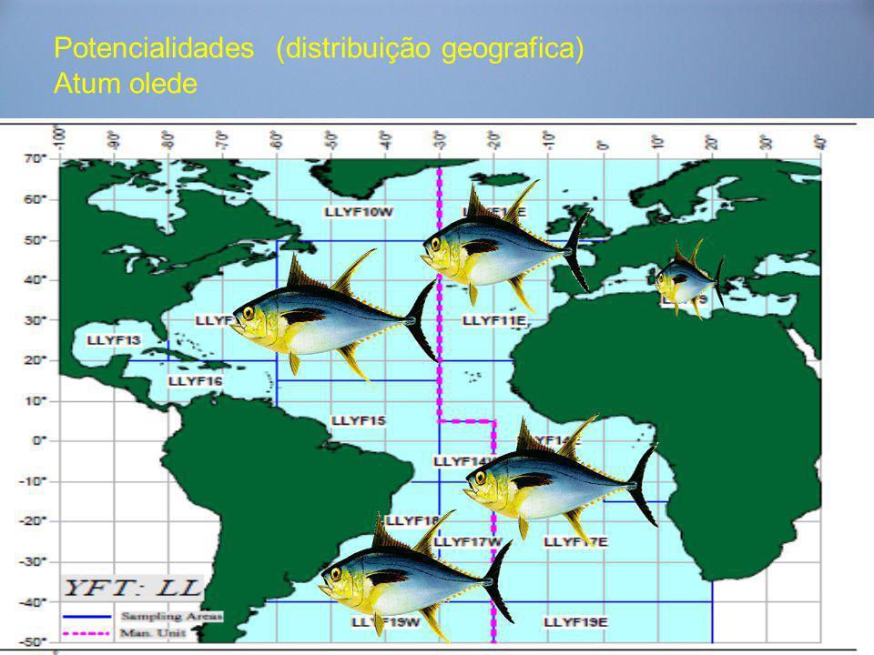 Potencialidades (distribuição geografica)