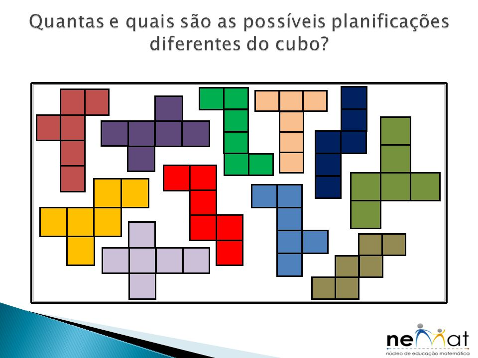 Quantas e quais são as possíveis planificações diferentes do cubo
