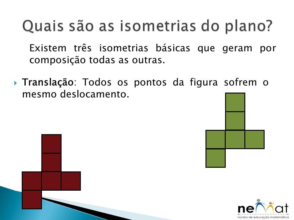 Quais são as isometrias do plano