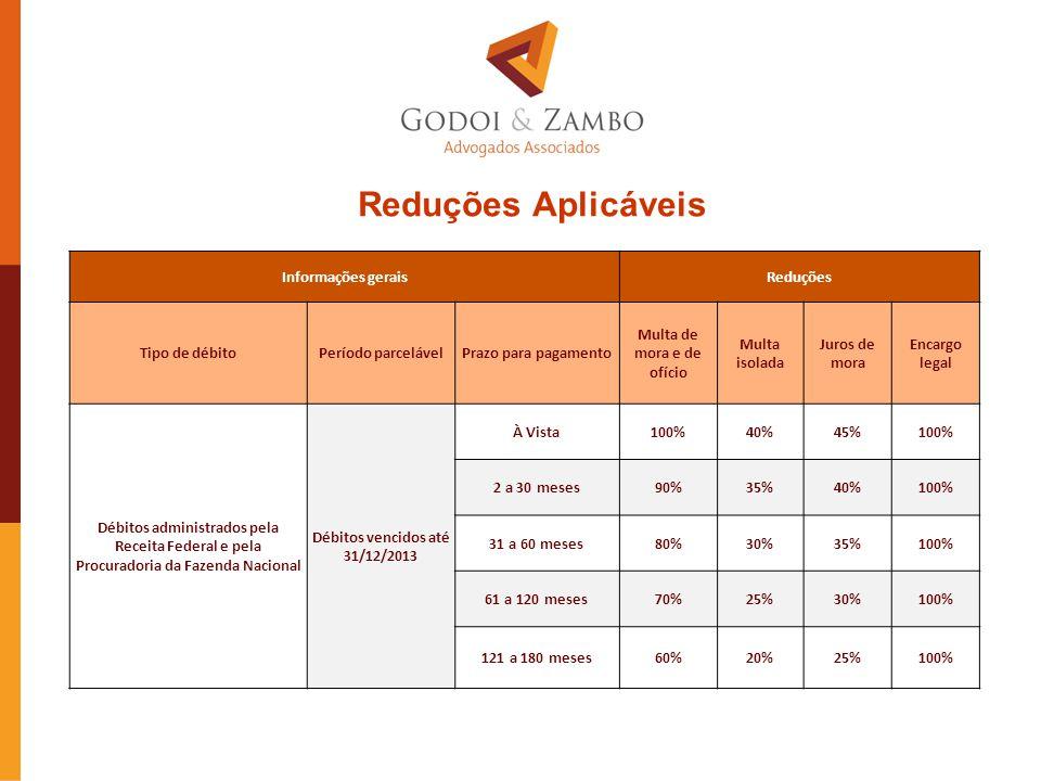 Multa de mora e de ofício Débitos vencidos até 31/12/2013