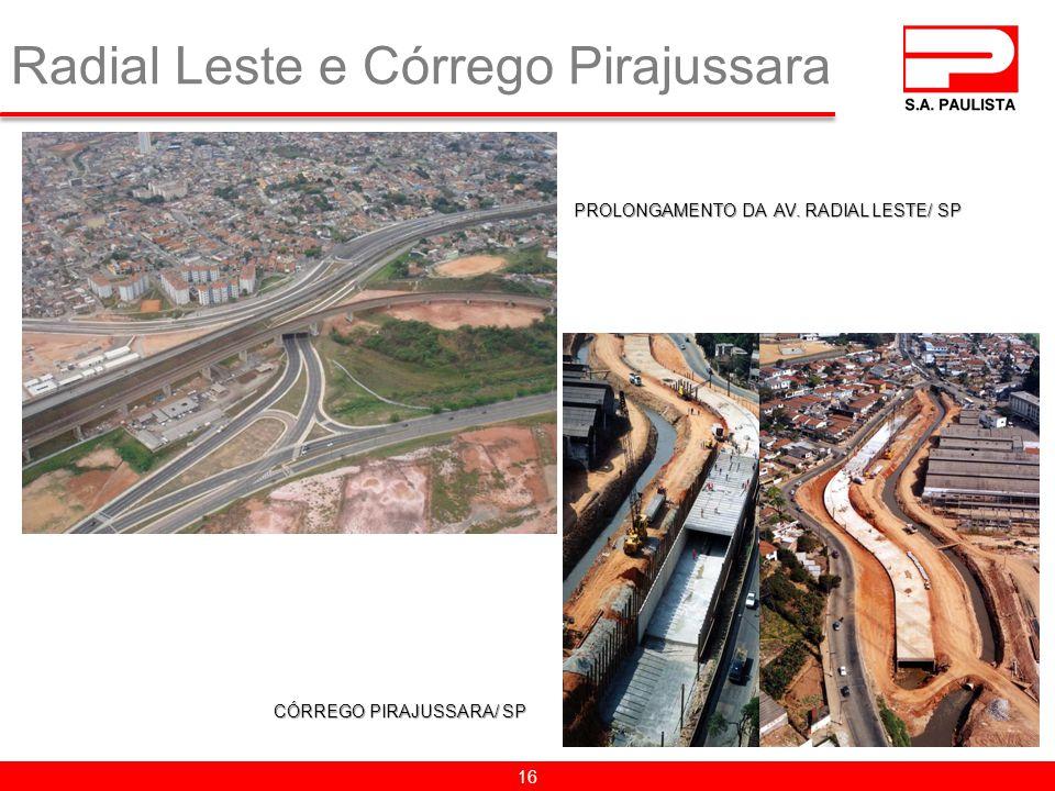 Radial Leste e Córrego Pirajussara