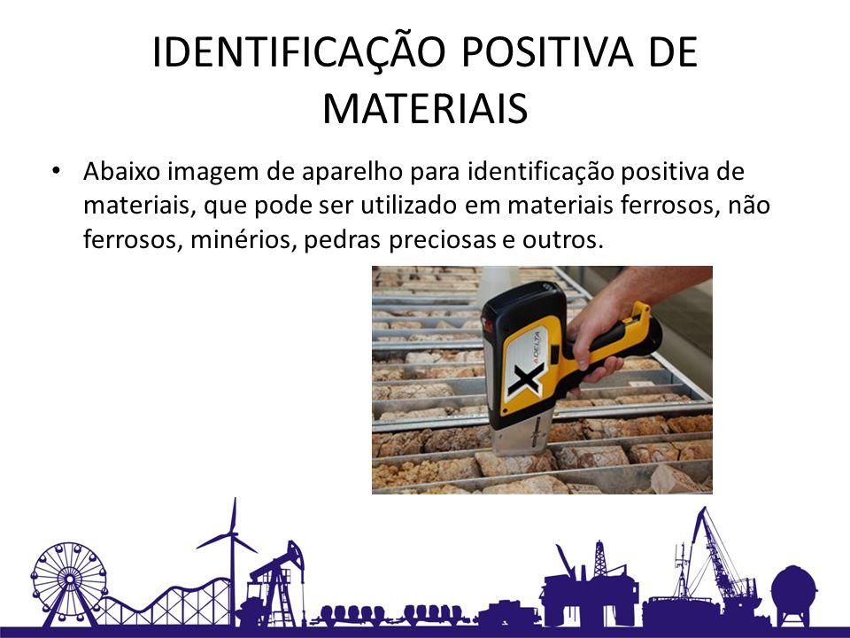 IDENTIFICAÇÃO POSITIVA DE MATERIAIS