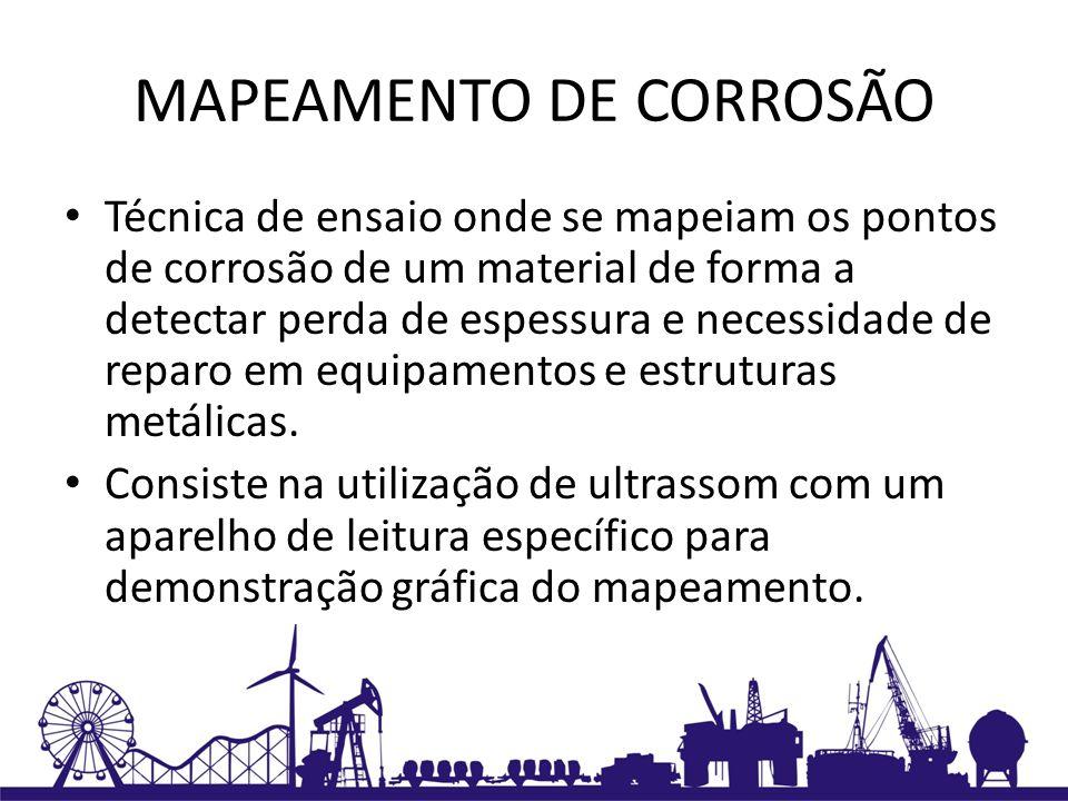 MAPEAMENTO DE CORROSÃO