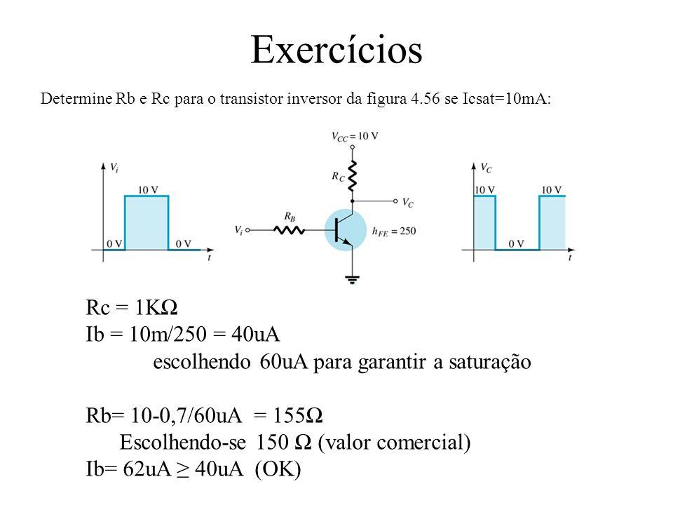 Exercícios Rc = 1KΩ Ib = 10m/250 = 40uA