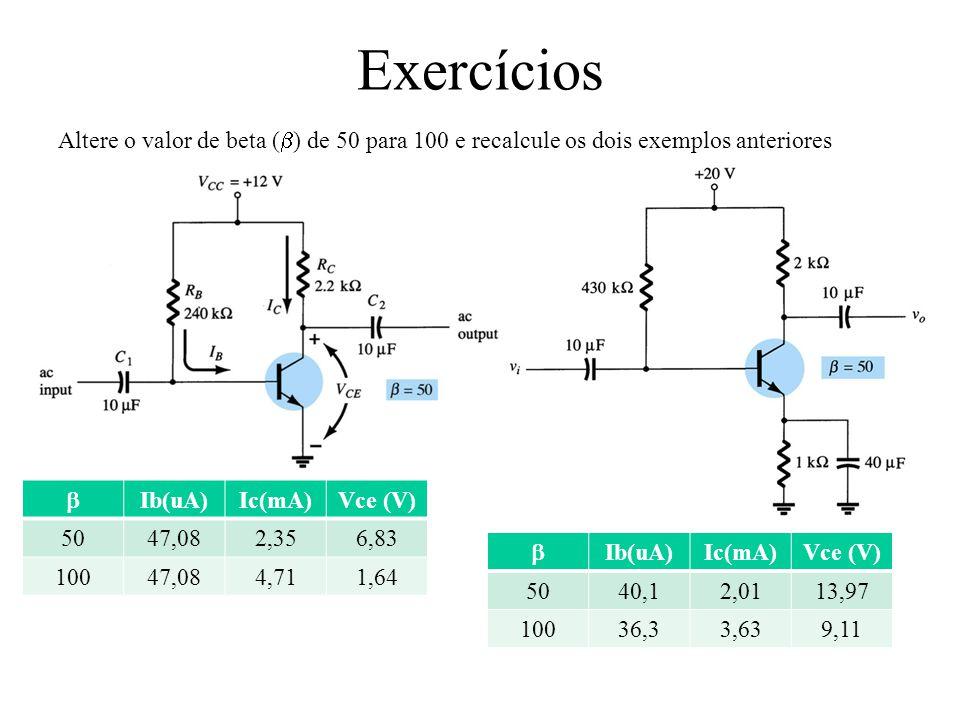 Exercícios Altere o valor de beta () de 50 para 100 e recalcule os dois exemplos anteriores.  Ib(uA)