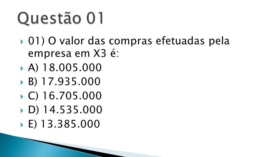 Questão 01 01) O valor das compras efetuadas pela empresa em X3 é: