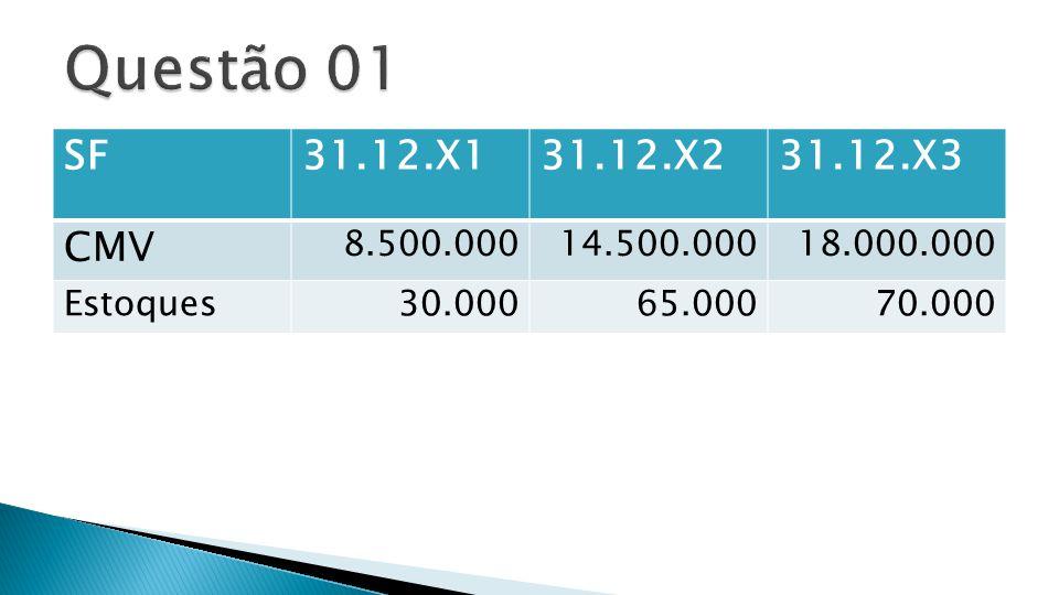 Questão 01 SF. 31.12.X1. 31.12.X2. 31.12.X3. CMV. 8.500.000. 14.500.000. 18.000.000. Estoques.