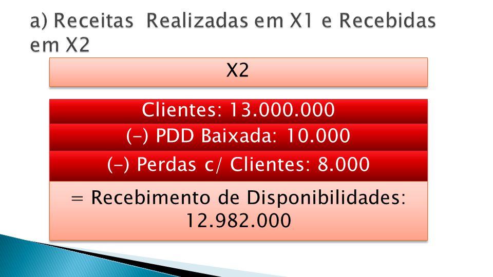 a) Receitas Realizadas em X1 e Recebidas em X2