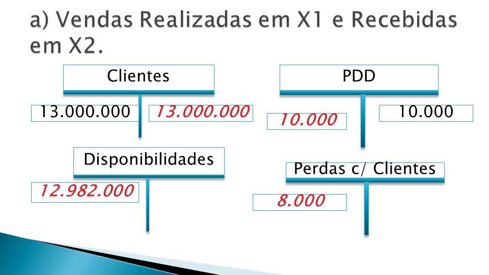 a) Vendas Realizadas em X1 e Recebidas em X2.