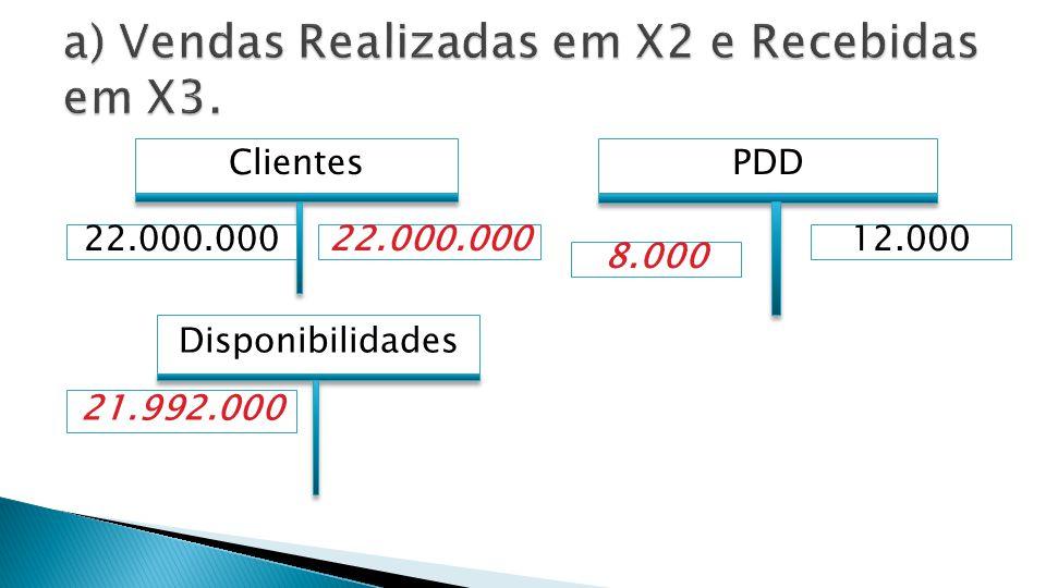 a) Vendas Realizadas em X2 e Recebidas em X3.