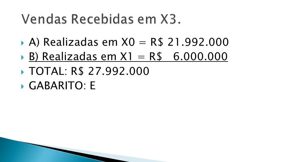 Vendas Recebidas em X3. A) Realizadas em X0 = R$ 21.992.000