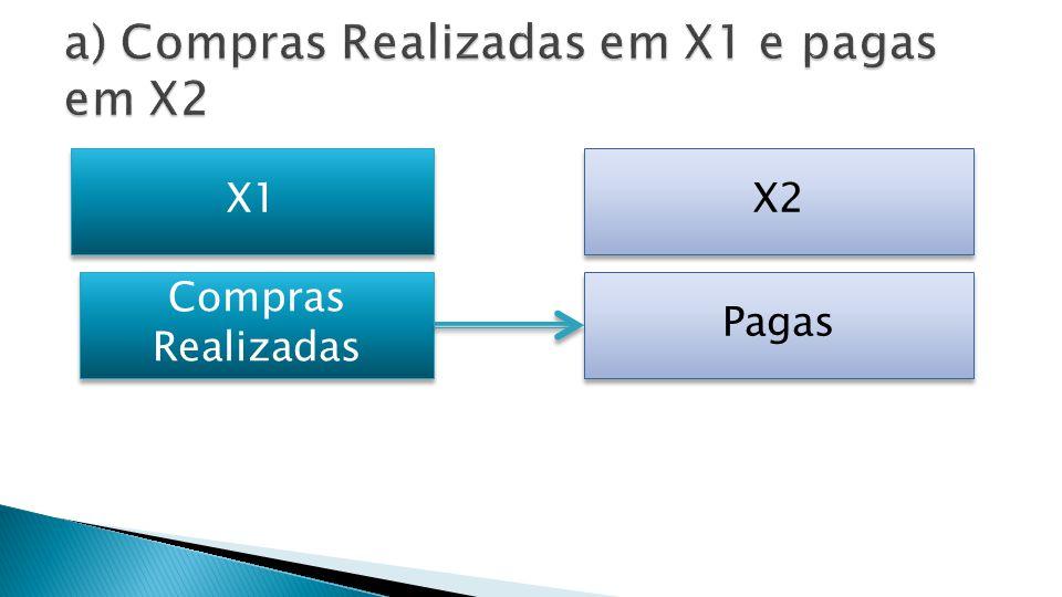 a) Compras Realizadas em X1 e pagas em X2