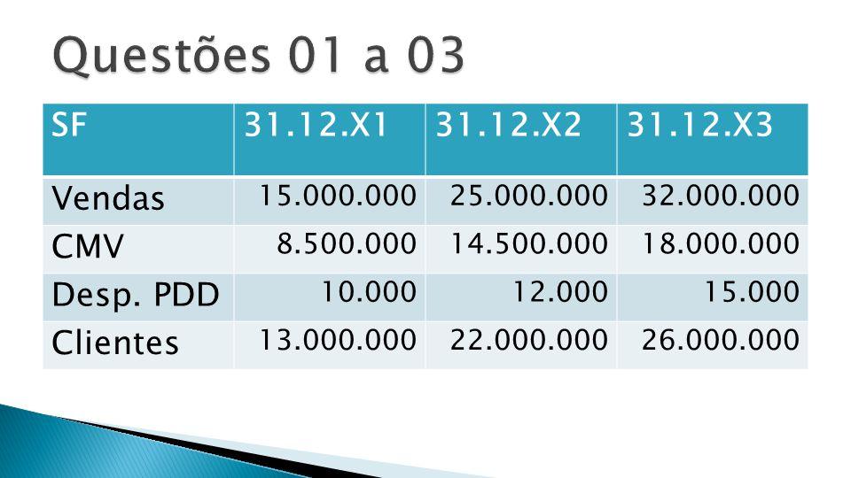 Questões 01 a 03 SF 31.12.X1 31.12.X2 31.12.X3 Vendas CMV Desp. PDD