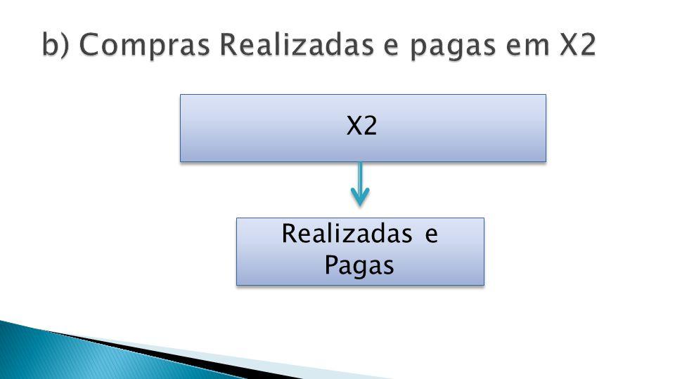 b) Compras Realizadas e pagas em X2