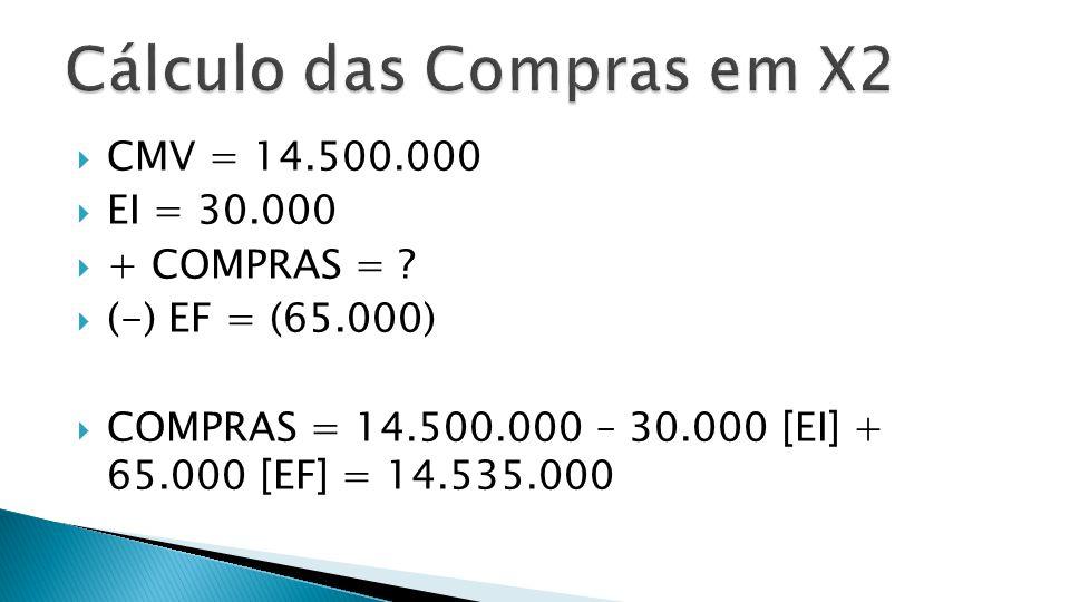 Cálculo das Compras em X2