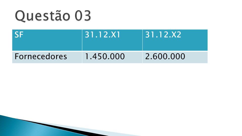 Questão 03 SF 31.12.X1 31.12.X2 Fornecedores 1.450.000 2.600.000