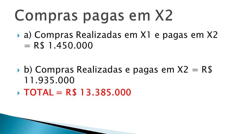 Compras pagas em X2 a) Compras Realizadas em X1 e pagas em X2 = R$ 1.450.000. b) Compras Realizadas e pagas em X2 = R$ 11.935.000.