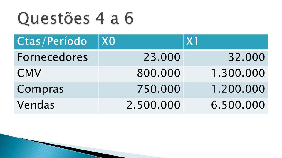 Questões 4 a 6 Ctas/Período X0 X1 Fornecedores 23.000 32.000 CMV