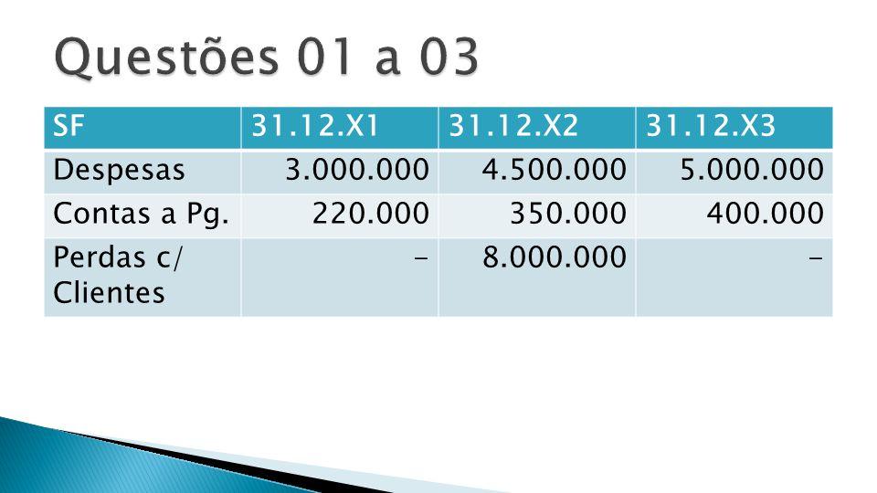 Questões 01 a 03 SF 31.12.X1 31.12.X2 31.12.X3 Despesas 3.000.000