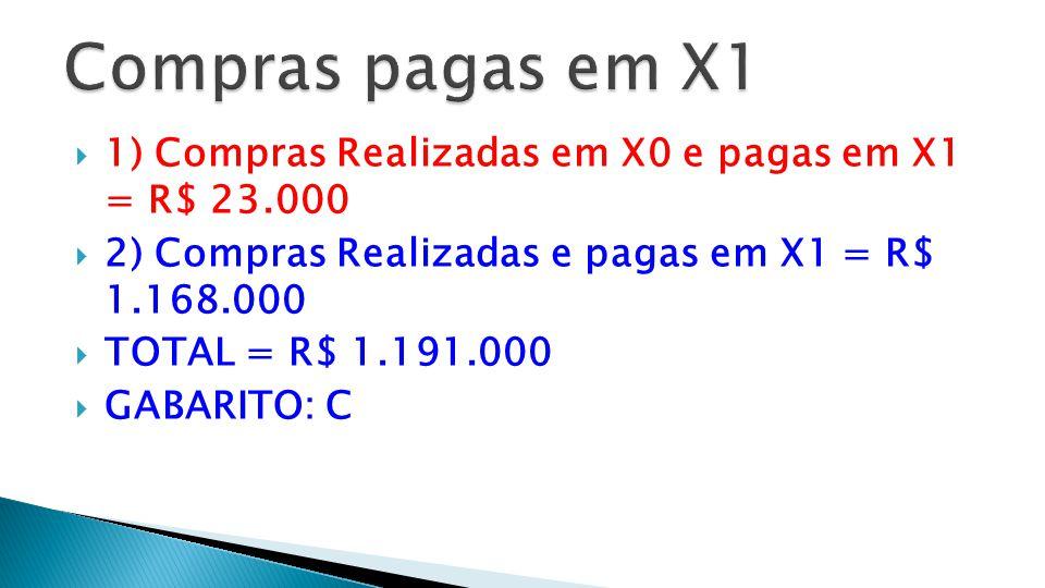 Compras pagas em X1 1) Compras Realizadas em X0 e pagas em X1 = R$ 23.000. 2) Compras Realizadas e pagas em X1 = R$ 1.168.000.